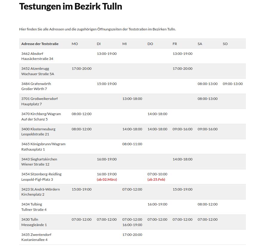 testungen_bez_tulln